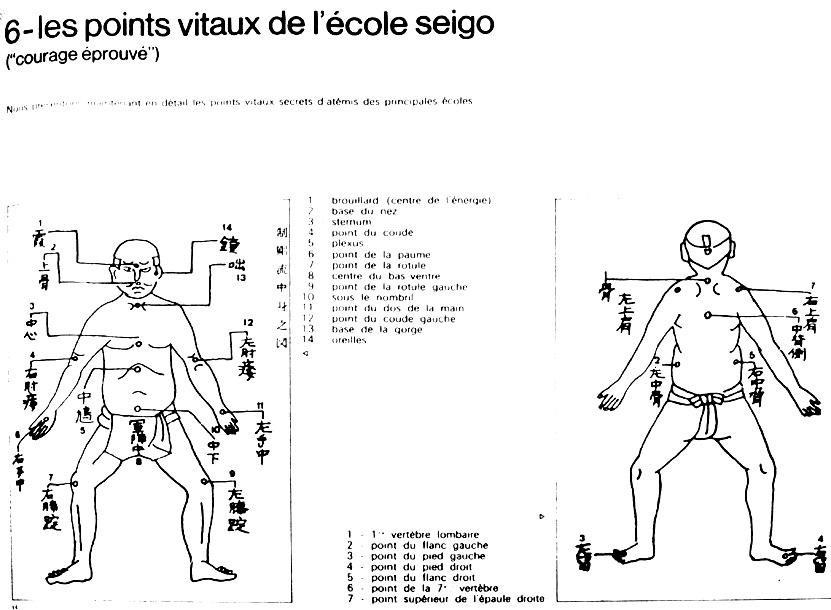 Японска книга за виталните точки - 2 страница