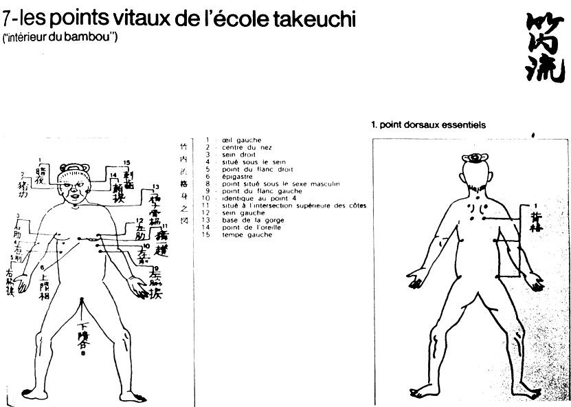 Японска книга за виталните точки - 4 страница
