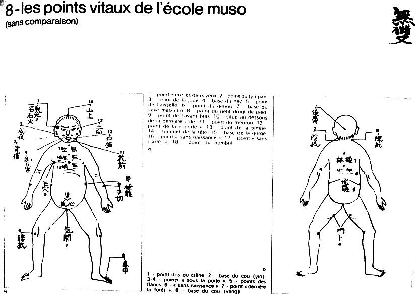 Японска книга за виталните точки - 3 страница