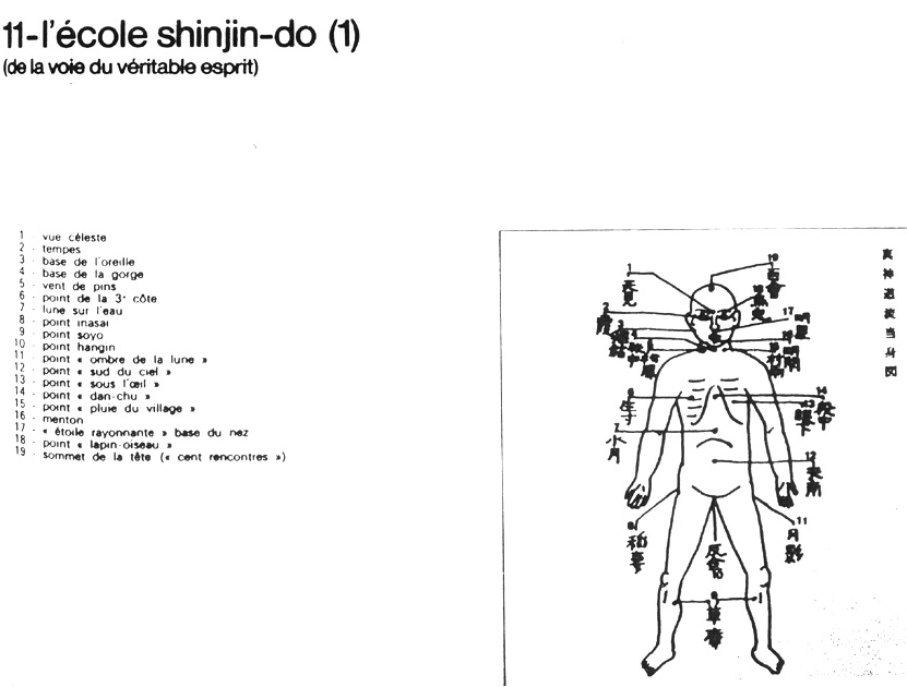 Японска книга за виталните точки - 10 страница