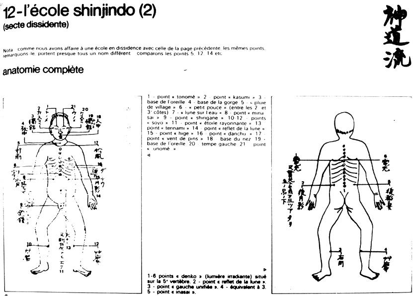 Японска книга за виталните точки - 14 страница