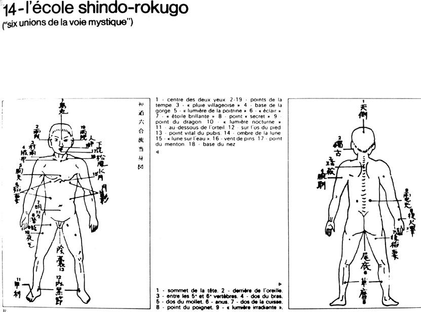 Японска книга за виталните точки - 17 страница