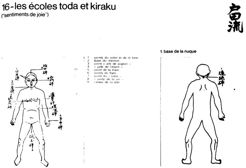 Японска книга за виталните точки - 19 страница
