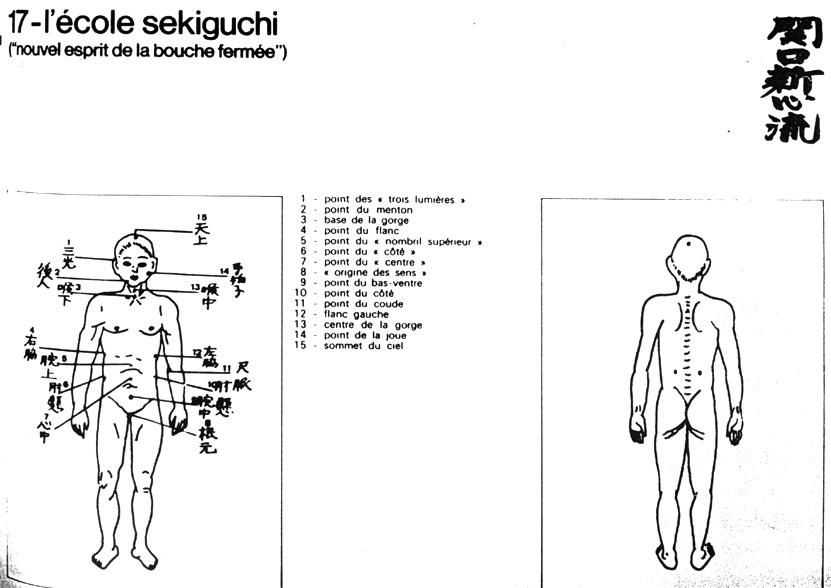 Японска книга за виталните точки - 22 страница
