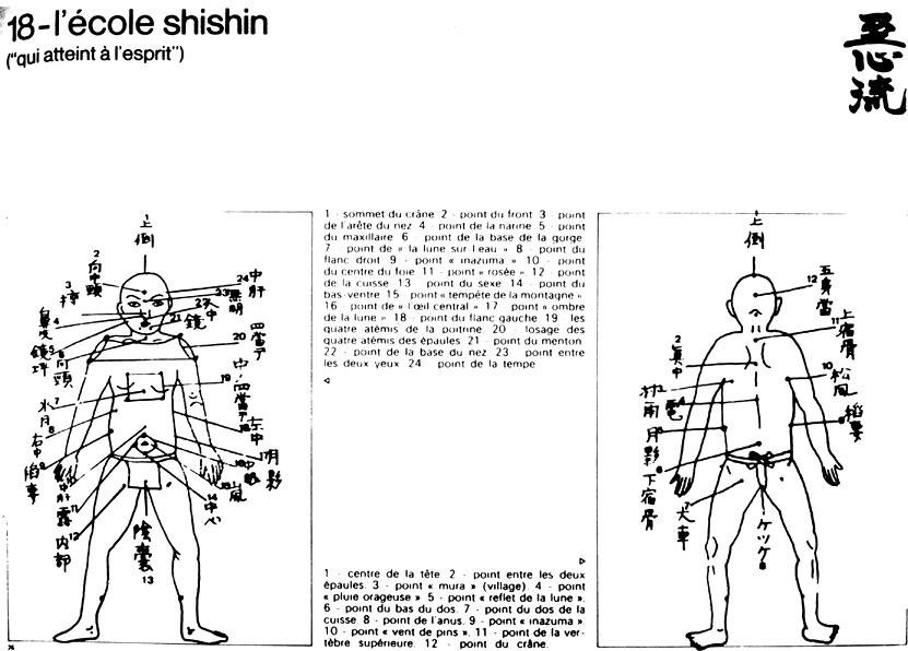 Японска книга за виталните точки - 26 страница