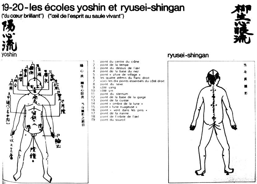 Японска книга за виталните точки - 25 страница
