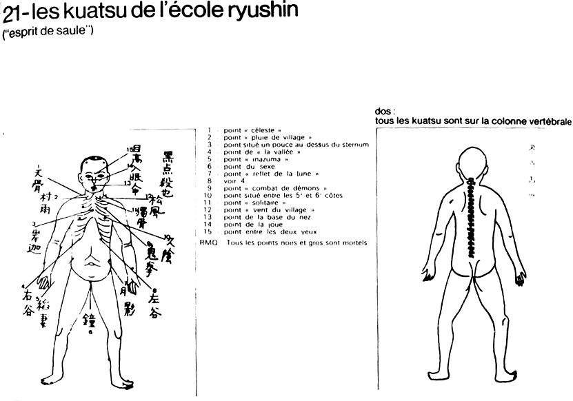 Японска книга за виталните точки - 30 страница