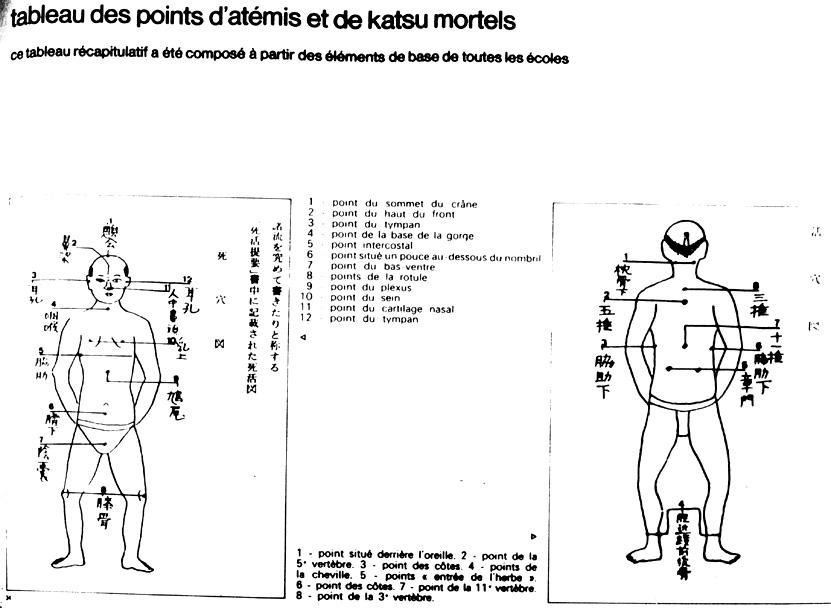 Японска книга за виталните точки -40 страница