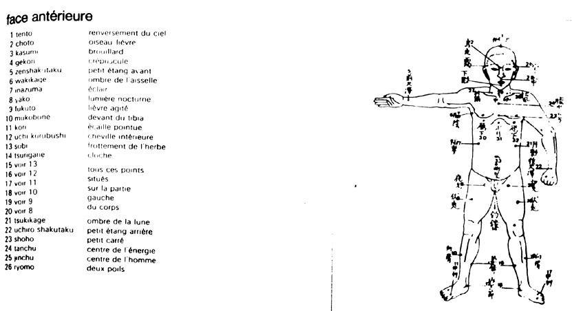 Японска книга за виталните точки - 53 страница