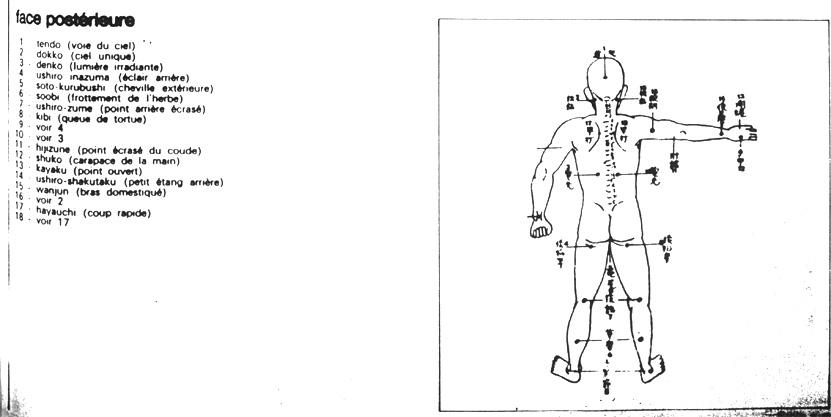 Японска книга за виталните точки - 52 страница