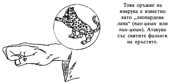 Леопардова лапа