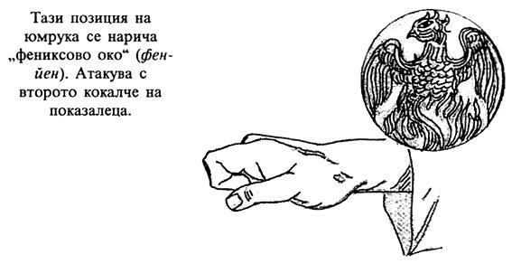 Фениксово око