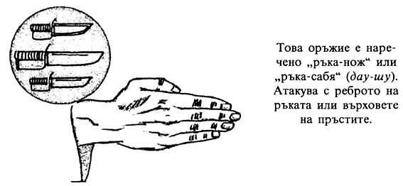 Ръка-нож