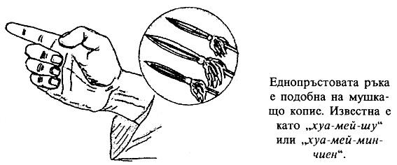 Мушкащо копие
