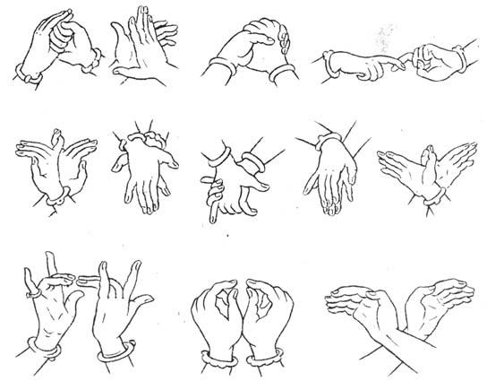 Някои от основните видове мудри - символично енергийни жестове на ръцете използвани в индийските танци и бойните изкуства
